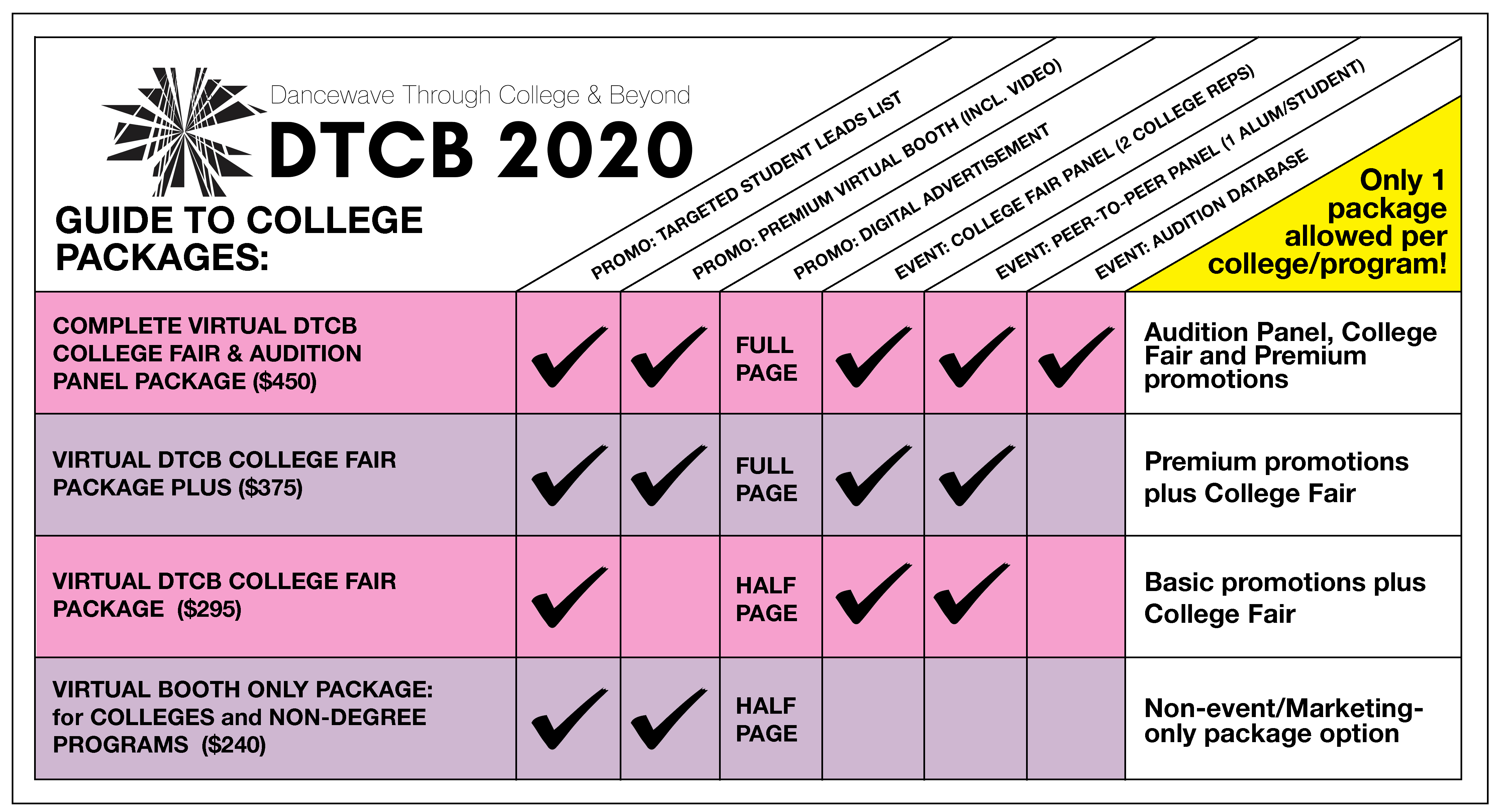 DTCB 2020 Packages