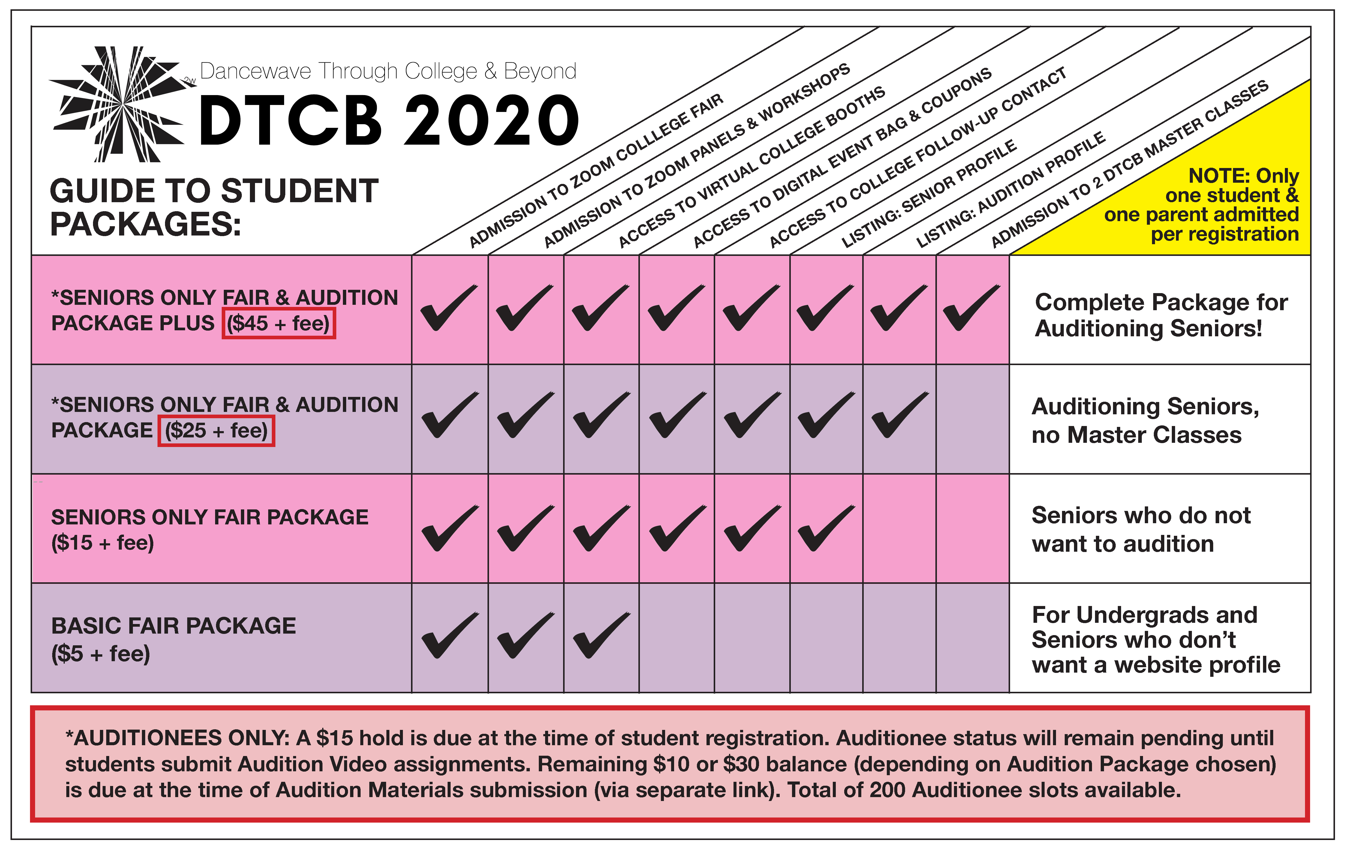 DTCB 2020 Student Packages